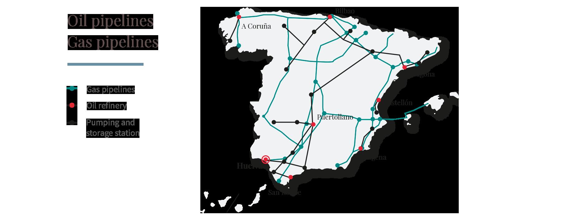 Oil pipelines Gas pipelines